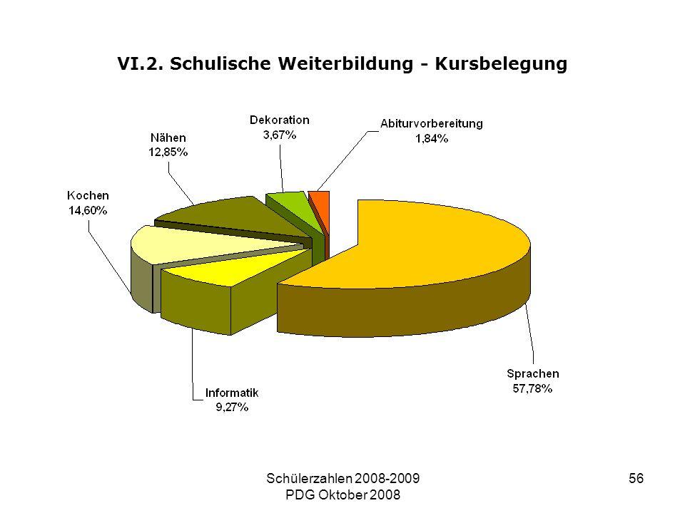 Schülerzahlen 2008-2009 PDG Oktober 2008 56 VI.2. Schulische Weiterbildung - Kursbelegung