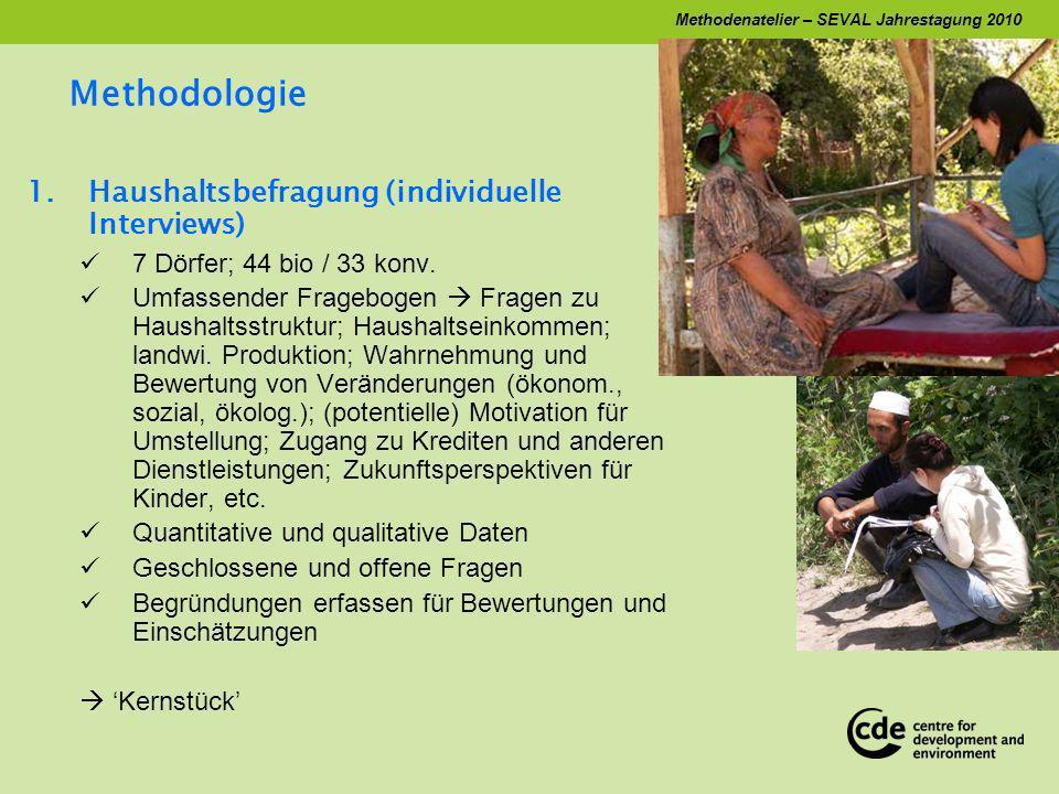 Methodenatelier – SEVAL Jahrestagung 2010 Methodologie 1.Haushaltsbefragung (individuelle Interviews) 7 Dörfer; 44 bio / 33 konv.