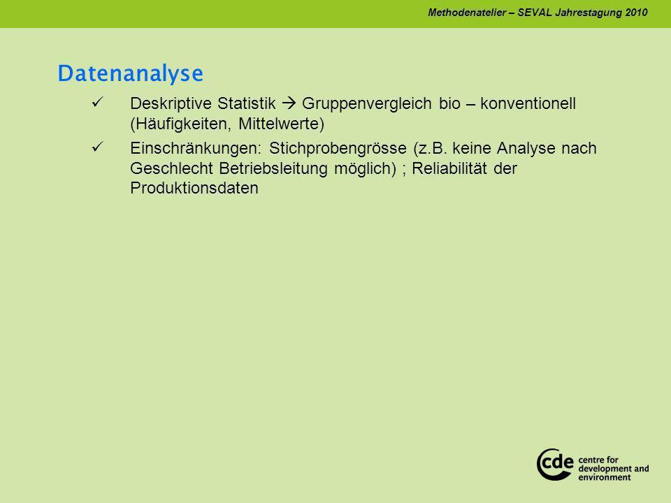 Methodenatelier – SEVAL Jahrestagung 2010 Datenanalyse Deskriptive Statistik Gruppenvergleich bio – konventionell (Häufigkeiten, Mittelwerte) Einschränkungen: Stichprobengrösse (z.B.