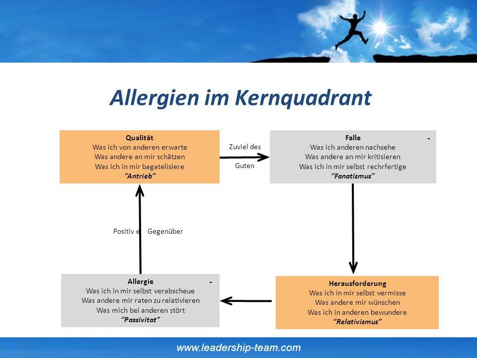 www.leadership-team.com Allergien im Kernquadrant Zuviel des Guten Falle Was ich anderen nachsehe Was andere an mir kritisieren Was ich in mir selbst