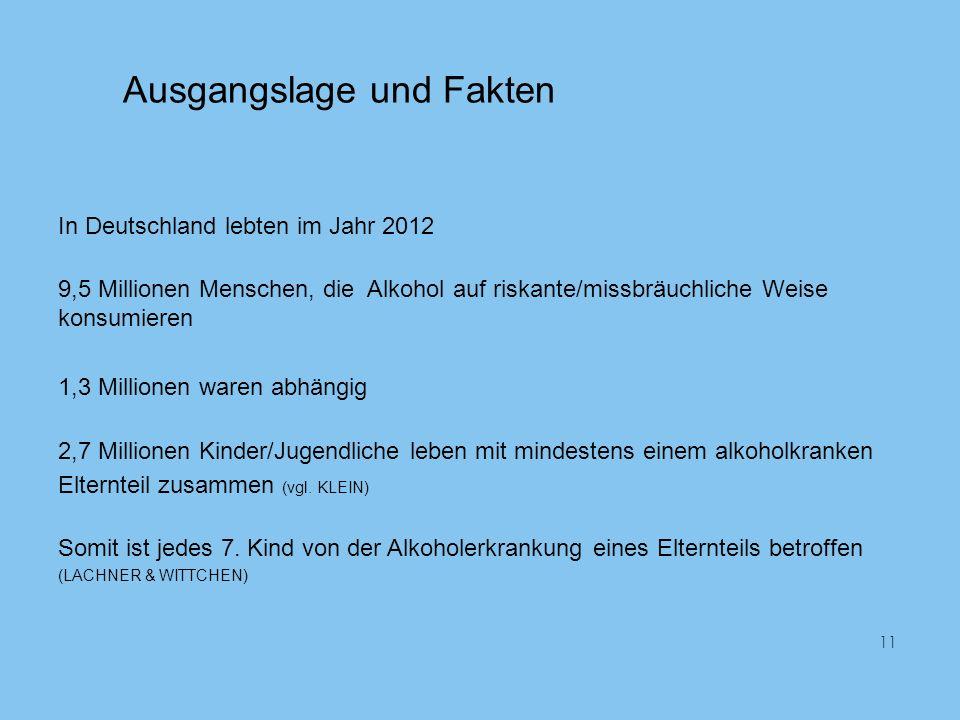 Ausgangslage und Fakten In Deutschland lebten im Jahr 2012 9,5 Millionen Menschen, die Alkohol auf riskante/missbräuchliche Weise konsumieren 1,3 Millionen waren abhängig 2,7 Millionen Kinder/Jugendliche leben mit mindestens einem alkoholkranken Elternteil zusammen (vgl.