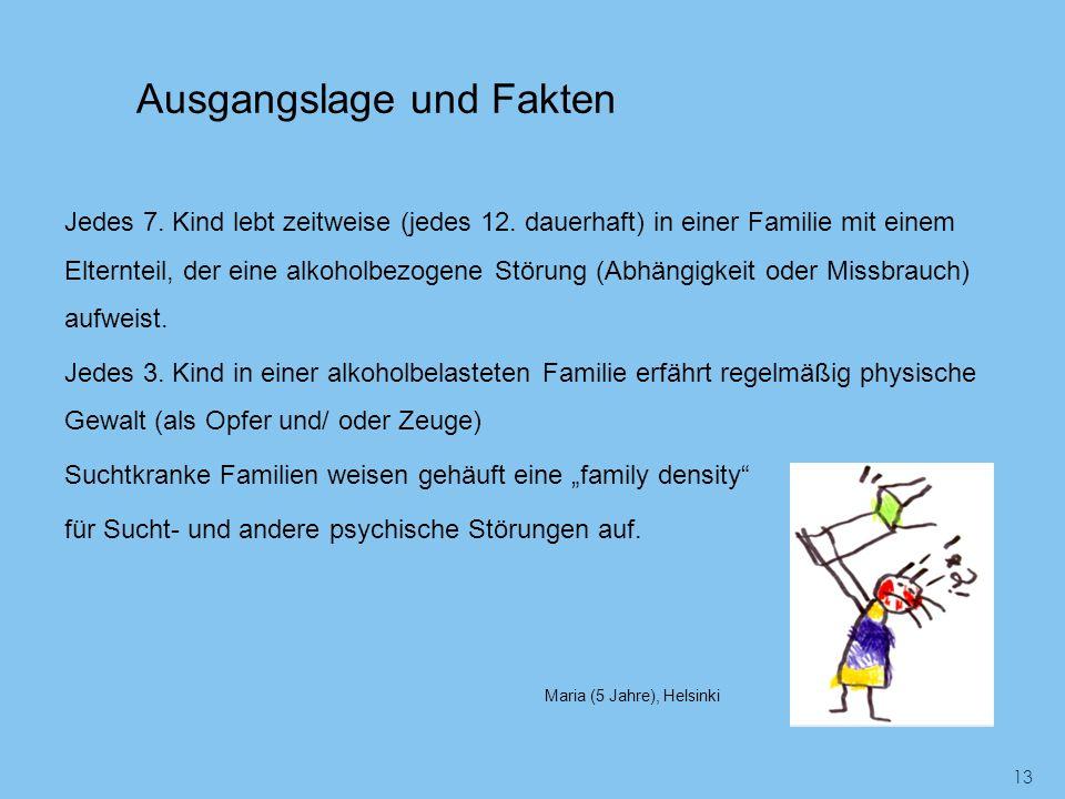 Ausgangslage und Fakten Jedes 7. Kind lebt zeitweise (jedes 12. dauerhaft) in einer Familie mit einem Elternteil, der eine alkoholbezogene Störung (Ab