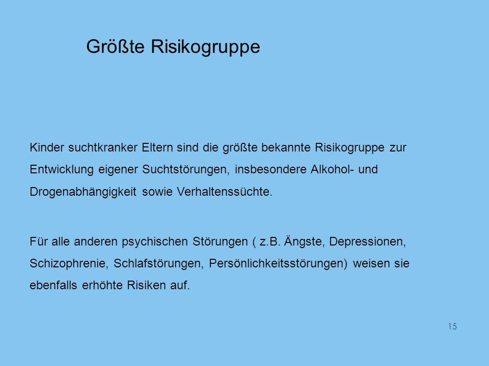 Größte Risikogruppe Kinder suchtkranker Eltern sind die größte bekannte Risikogruppe zur Entwicklung eigener Suchtstörungen, insbesondere Alkohol- und