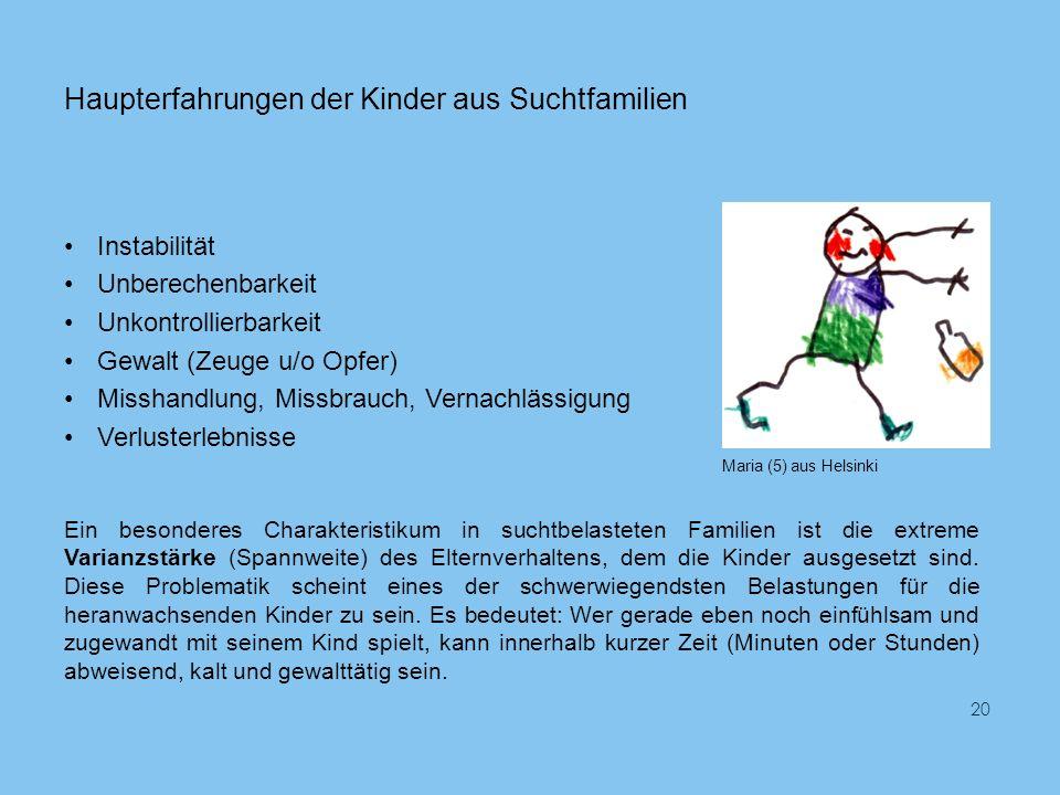 Haupterfahrungen der Kinder aus Suchtfamilien Instabilität Unberechenbarkeit Unkontrollierbarkeit Gewalt (Zeuge u/o Opfer) Misshandlung, Missbrauch, V