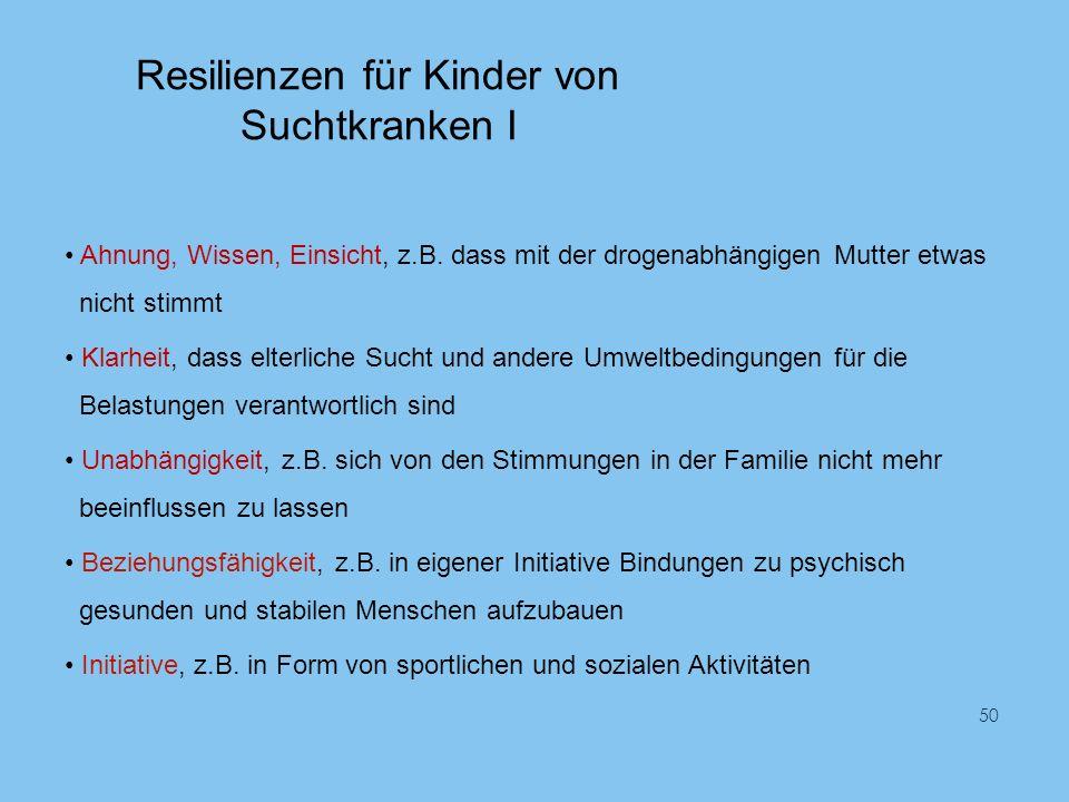 Resilienzen für Kinder von Suchtkranken I Ahnung, Wissen, Einsicht, z.B.