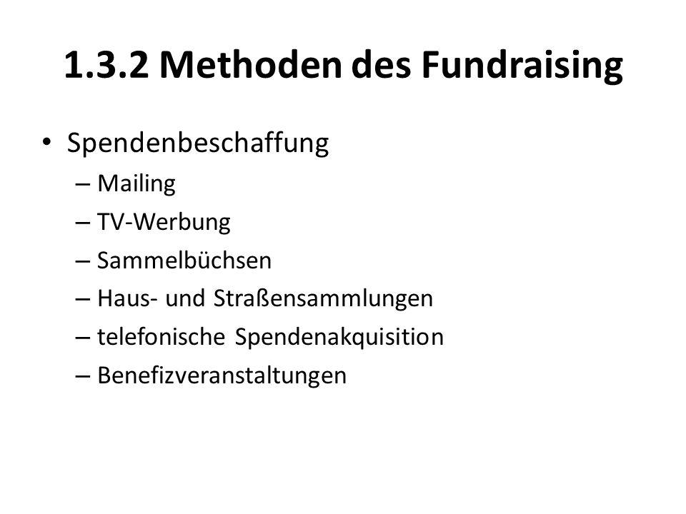 1.3.2 Methoden des Fundraising Spendenbeschaffung – Mailing – TV-Werbung – Sammelbüchsen – Haus- und Straßensammlungen – telefonische Spendenakquisition – Benefizveranstaltungen