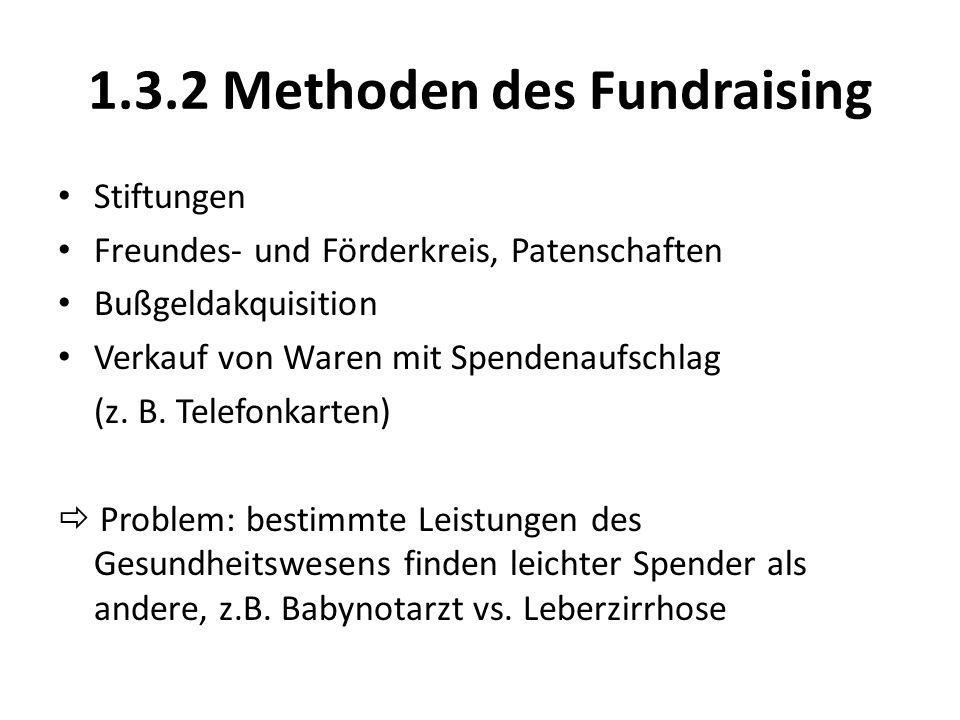 1.3.2 Methoden des Fundraising Stiftungen Freundes- und Förderkreis, Patenschaften Bußgeldakquisition Verkauf von Waren mit Spendenaufschlag (z.