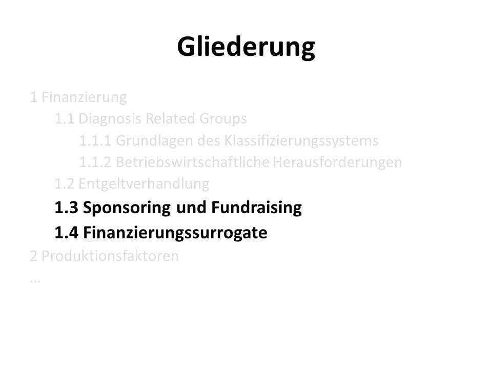 Gliederung 1 Finanzierung 1.1 Diagnosis Related Groups 1.1.1 Grundlagen des Klassifizierungssystems 1.1.2 Betriebswirtschaftliche Herausforderungen 1.2 Entgeltverhandlung 1.3 Sponsoring und Fundraising 1.4 Finanzierungssurrogate 2 Produktionsfaktoren …