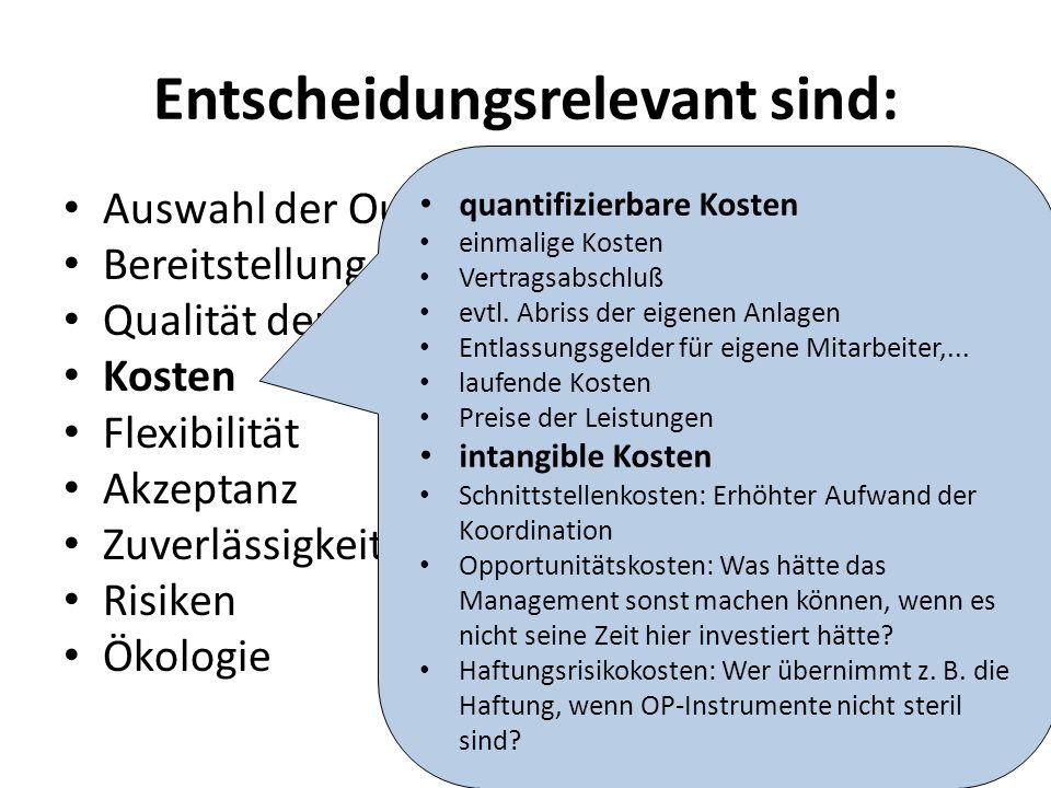 Entscheidungsrelevant sind: Auswahl der Outsourcing-Partner Bereitstellung der Ressourcen Qualität der erbrachten Leistung Kosten Flexibilität Akzeptanz Zuverlässigkeit, Termintreue Risiken Ökologie quantifizierbare Kosten einmalige Kosten Vertragsabschluß evtl.