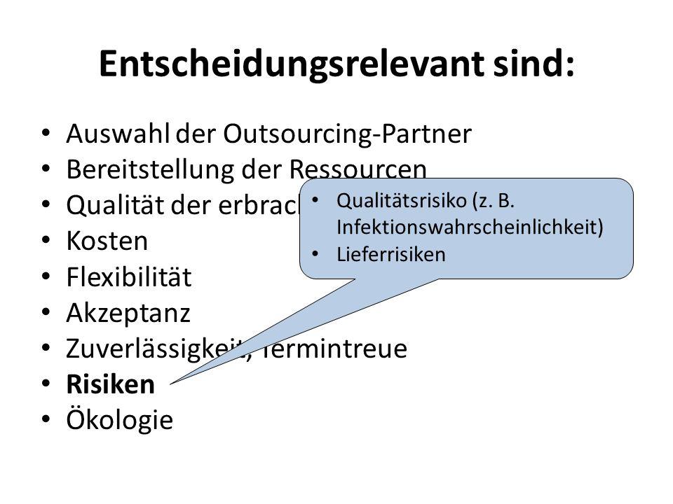 Entscheidungsrelevant sind: Auswahl der Outsourcing-Partner Bereitstellung der Ressourcen Qualität der erbrachten Leistung Kosten Flexibilität Akzeptanz Zuverlässigkeit, Termintreue Risiken Ökologie Qualitätsrisiko (z.