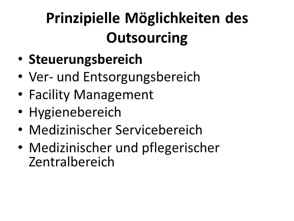 Prinzipielle Möglichkeiten des Outsourcing Steuerungsbereich Ver- und Entsorgungsbereich Facility Management Hygienebereich Medizinischer Servicebereich Medizinischer und pflegerischer Zentralbereich