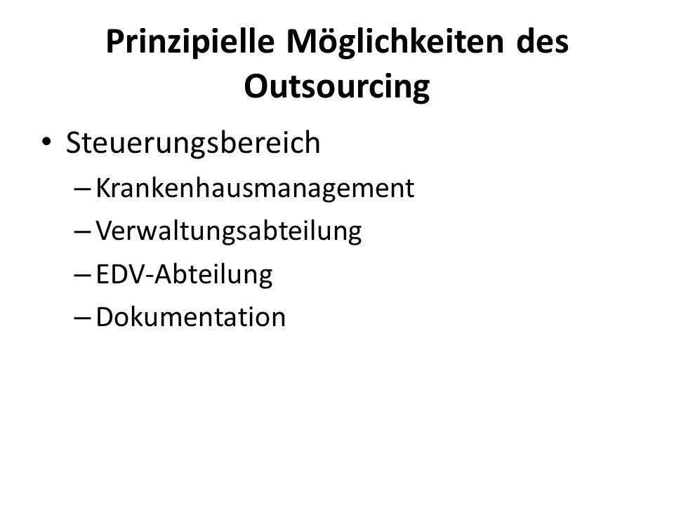 Prinzipielle Möglichkeiten des Outsourcing Steuerungsbereich – Krankenhausmanagement – Verwaltungsabteilung – EDV-Abteilung – Dokumentation