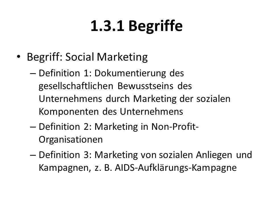 1.3.1 Begriffe Begriff: Social Marketing – Definition 1: Dokumentierung des gesellschaftlichen Bewusstseins des Unternehmens durch Marketing der sozialen Komponenten des Unternehmens – Definition 2: Marketing in Non-Profit- Organisationen – Definition 3: Marketing von sozialen Anliegen und Kampagnen, z.