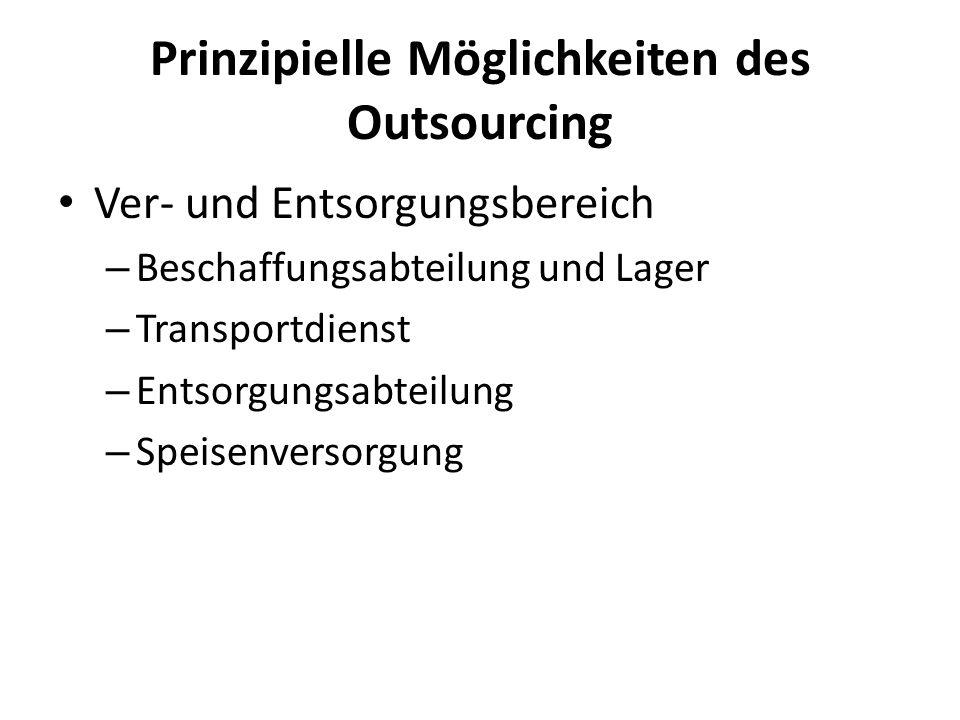 Prinzipielle Möglichkeiten des Outsourcing Ver- und Entsorgungsbereich – Beschaffungsabteilung und Lager – Transportdienst – Entsorgungsabteilung – Speisenversorgung