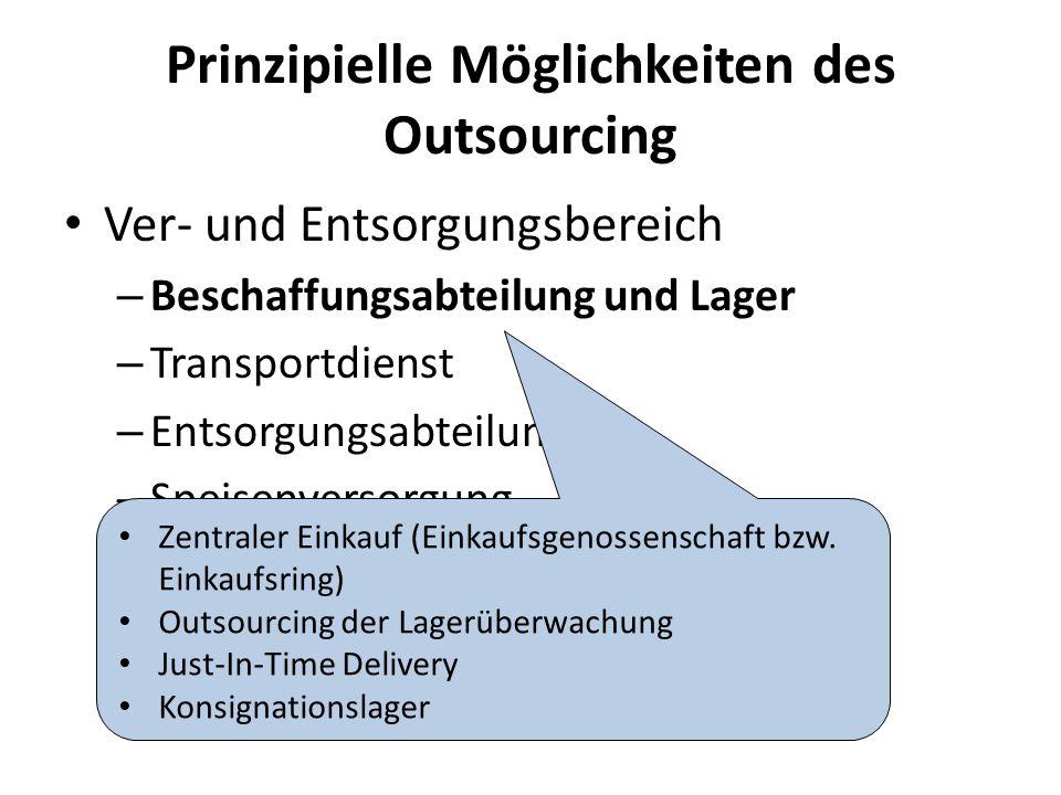 Prinzipielle Möglichkeiten des Outsourcing Ver- und Entsorgungsbereich – Beschaffungsabteilung und Lager – Transportdienst – Entsorgungsabteilung – Speisenversorgung Zentraler Einkauf (Einkaufsgenossenschaft bzw.