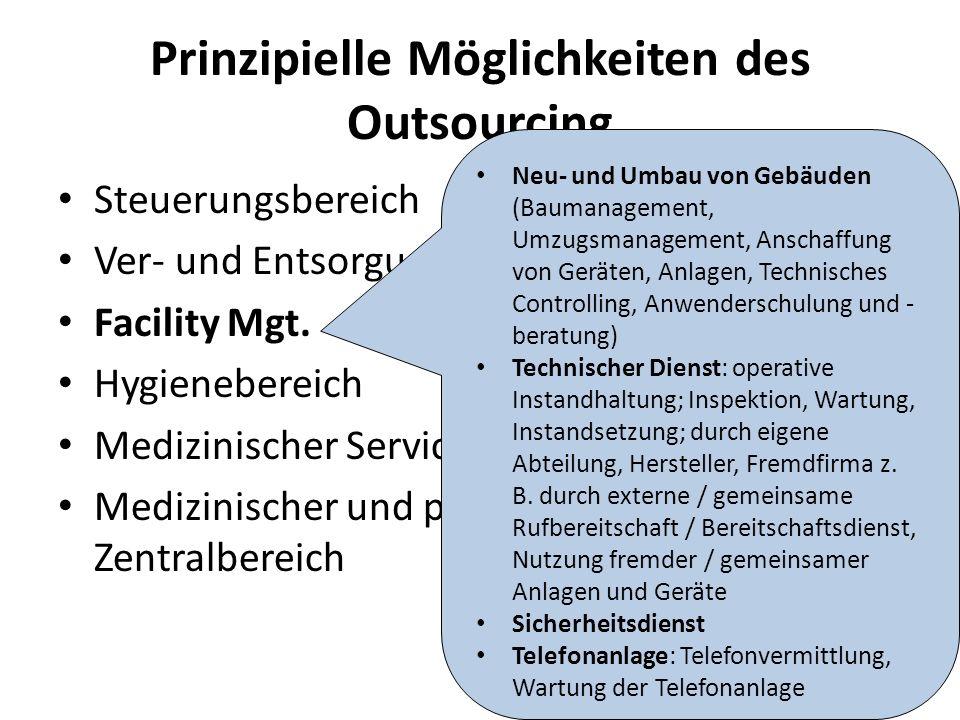 Prinzipielle Möglichkeiten des Outsourcing Steuerungsbereich Ver- und Entsorgungsbereich Facility Mgt.