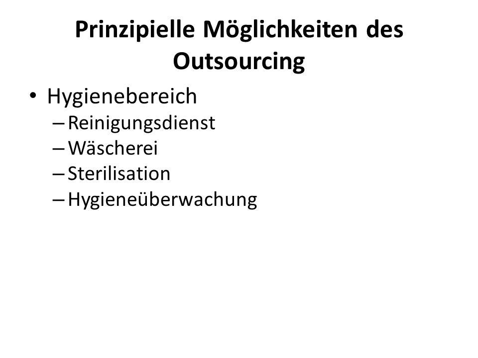 Prinzipielle Möglichkeiten des Outsourcing Hygienebereich – Reinigungsdienst – Wäscherei – Sterilisation – Hygieneüberwachung