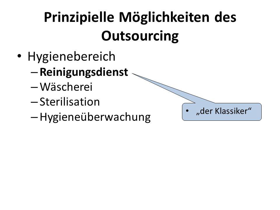 Prinzipielle Möglichkeiten des Outsourcing Hygienebereich – Reinigungsdienst – Wäscherei – Sterilisation – Hygieneüberwachung der Klassiker