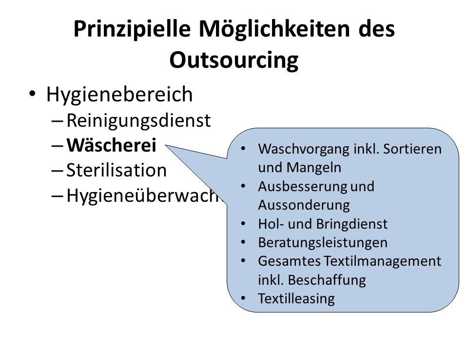Prinzipielle Möglichkeiten des Outsourcing Hygienebereich – Reinigungsdienst – Wäscherei – Sterilisation – Hygieneüberwachung Waschvorgang inkl.