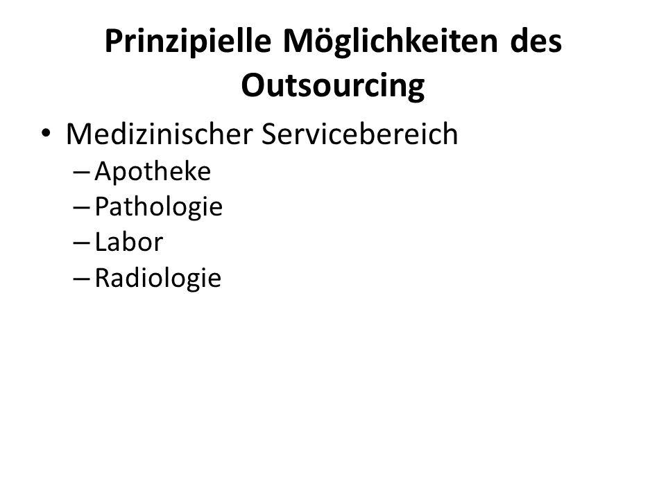 Prinzipielle Möglichkeiten des Outsourcing Medizinischer Servicebereich – Apotheke – Pathologie – Labor – Radiologie