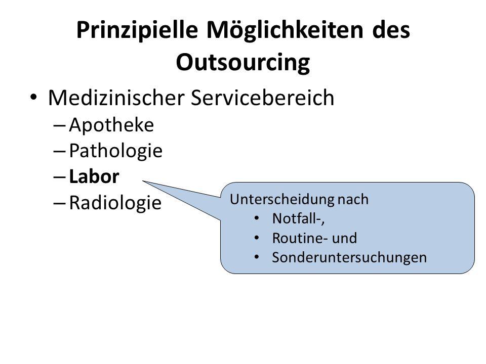 Prinzipielle Möglichkeiten des Outsourcing Medizinischer Servicebereich – Apotheke – Pathologie – Labor – Radiologie Unterscheidung nach Notfall-, Routine- und Sonderuntersuchungen
