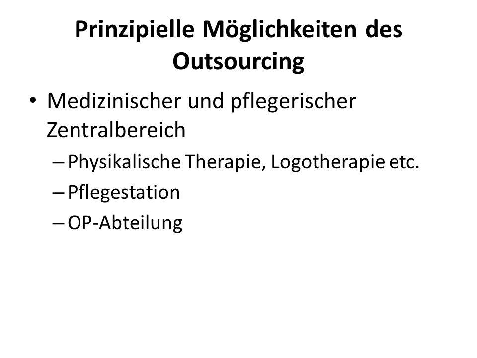 Prinzipielle Möglichkeiten des Outsourcing Medizinischer und pflegerischer Zentralbereich – Physikalische Therapie, Logotherapie etc.