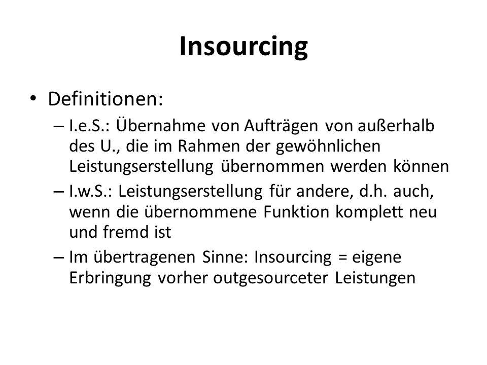 Insourcing Definitionen: – I.e.S.: Übernahme von Aufträgen von außerhalb des U., die im Rahmen der gewöhnlichen Leistungserstellung übernommen werden können – I.w.S.: Leistungserstellung für andere, d.h.