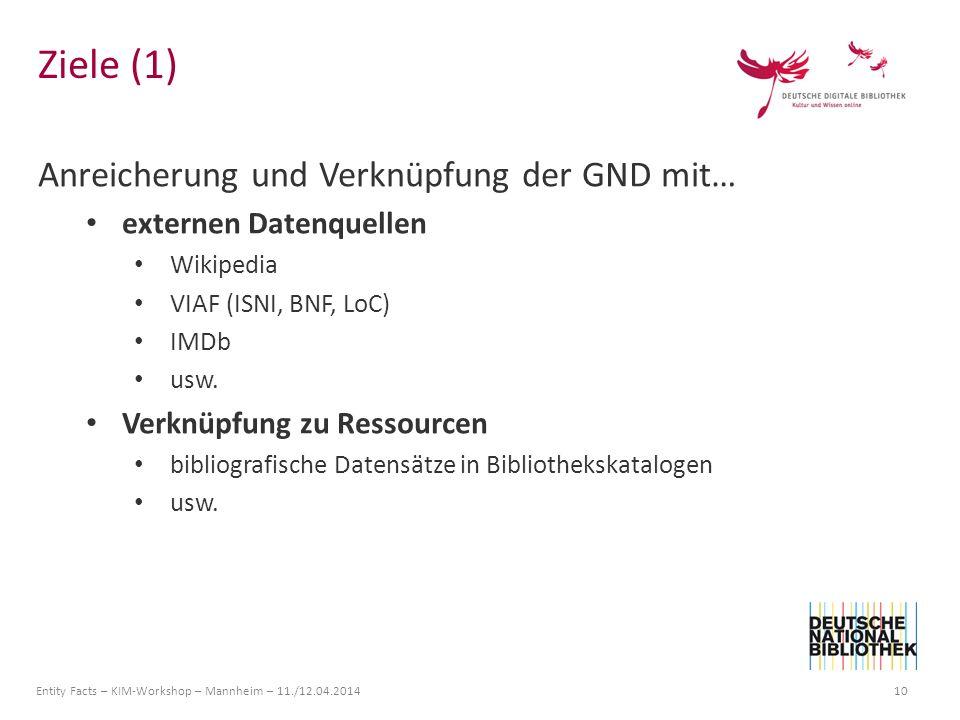 Entity Facts – KIM-Workshop – Mannheim – 11./12.04.2014 10 Anreicherung und Verknüpfung der GND mit… externen Datenquellen Wikipedia VIAF (ISNI, BNF, LoC) IMDb usw.