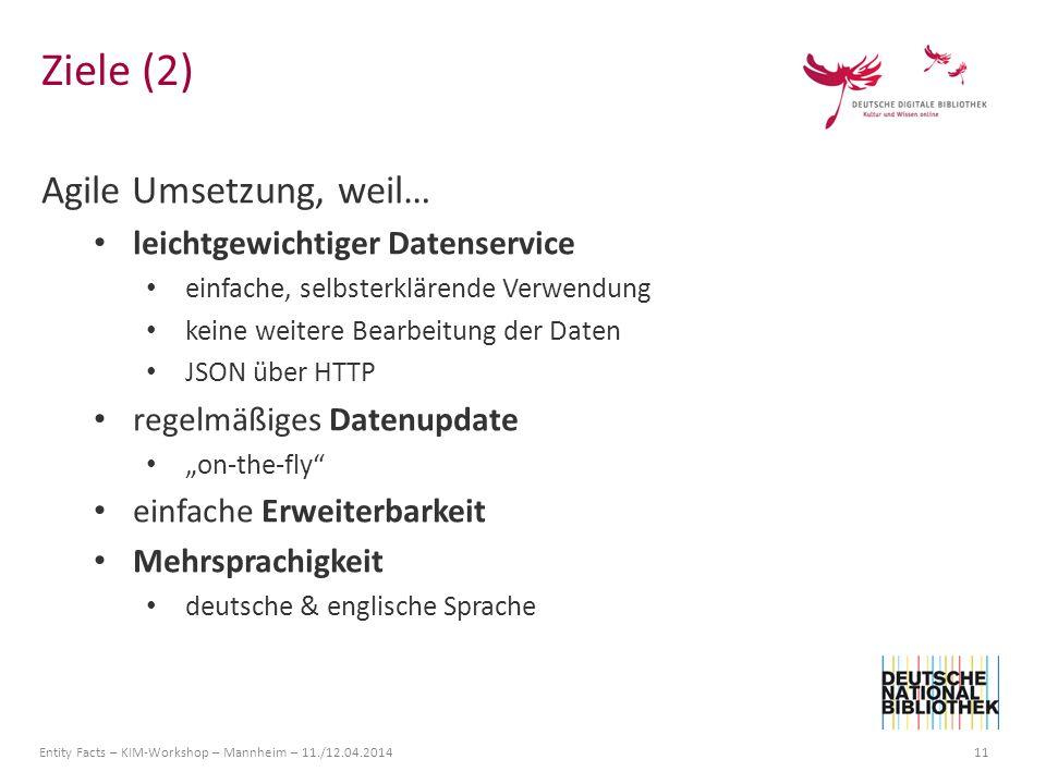 Entity Facts – KIM-Workshop – Mannheim – 11./12.04.2014 11 Agile Umsetzung, weil… leichtgewichtiger Datenservice einfache, selbsterklärende Verwendung keine weitere Bearbeitung der Daten JSON über HTTP regelmäßiges Datenupdate on-the-fly einfache Erweiterbarkeit Mehrsprachigkeit deutsche & englische Sprache Ziele (2)