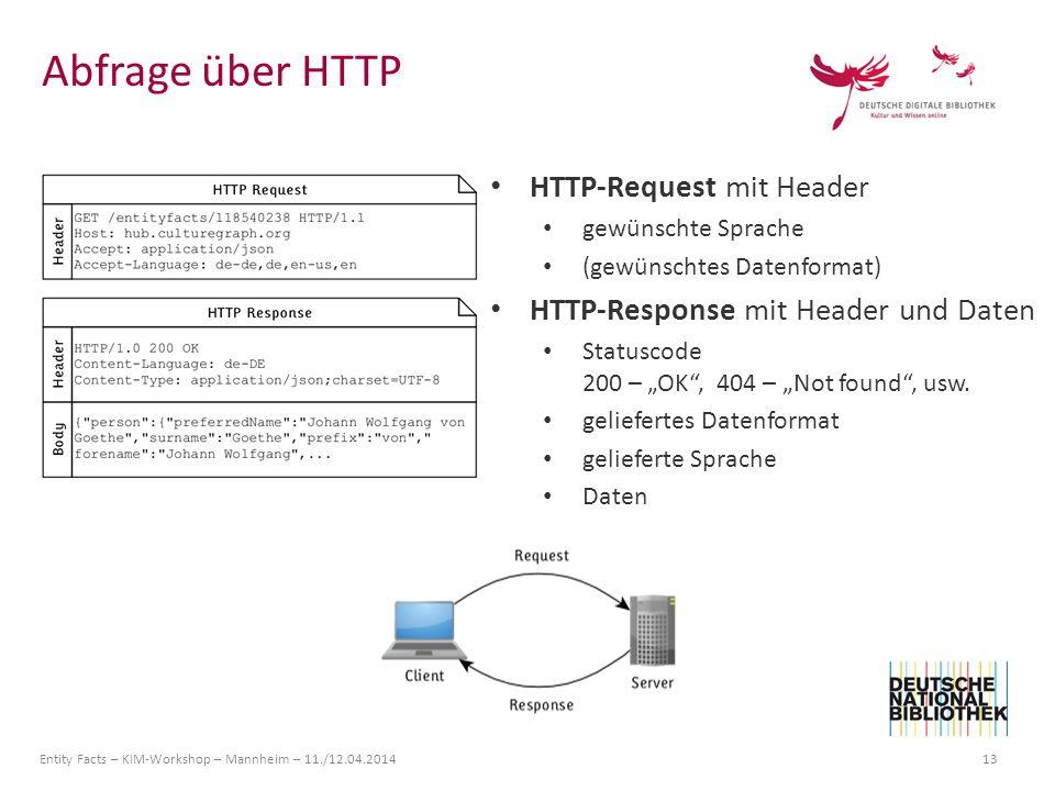 Entity Facts – KIM-Workshop – Mannheim – 11./12.04.2014 13 HTTP-Request mit Header gewünschte Sprache (gewünschtes Datenformat) HTTP-Response mit Header und Daten Statuscode 200 – OK, 404 – Not found, usw.