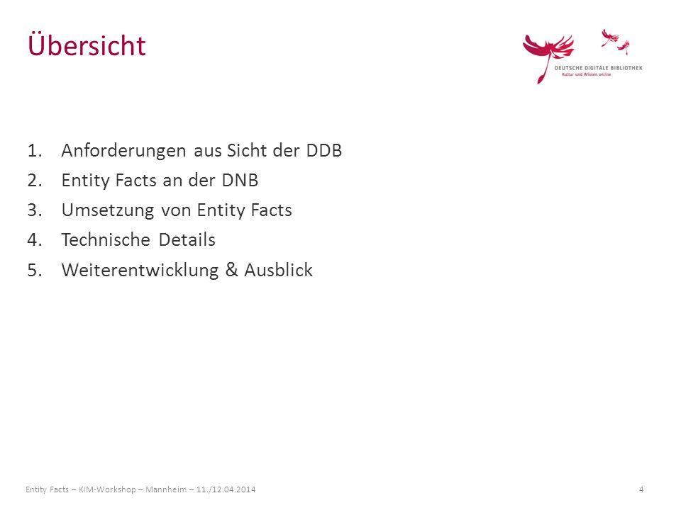 Entity Facts – KIM-Workshop – Mannheim – 11./12.04.2014 4 1.Anforderungen aus Sicht der DDB 2.Entity Facts an der DNB 3.Umsetzung von Entity Facts 4.Technische Details 5.Weiterentwicklung & Ausblick Übersicht