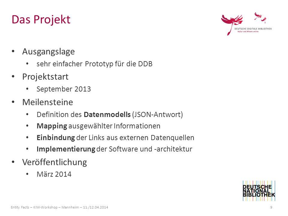 Entity Facts – KIM-Workshop – Mannheim – 11./12.04.2014 9 Ausgangslage sehr einfacher Prototyp für die DDB Projektstart September 2013 Meilensteine De