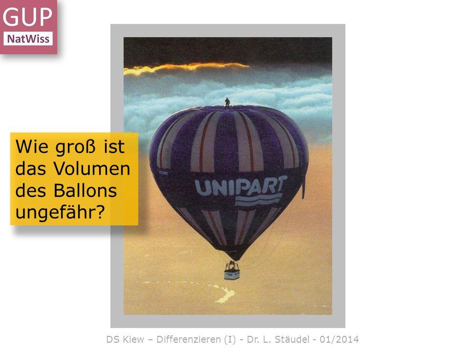 Wie groß ist das Volumen des Ballons ungefähr.Schätze das Volumen des Ballons.