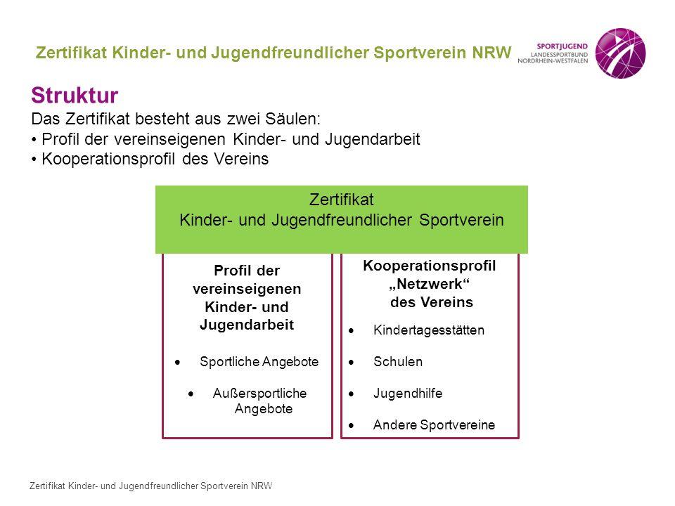Zertifikat Kinder- und Jugendfreundlicher Sportverein NRW Struktur Das Zertifikat besteht aus zwei Säulen: Profil der vereinseigenen Kinder- und Jugen
