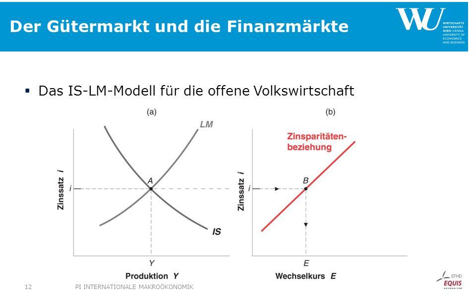 Der Gütermarkt und die Finanzmärkte Das IS-LM-Modell für die offene Volkswirtschaft PI INTERNATIONALE MAKROÖKONOMIK12