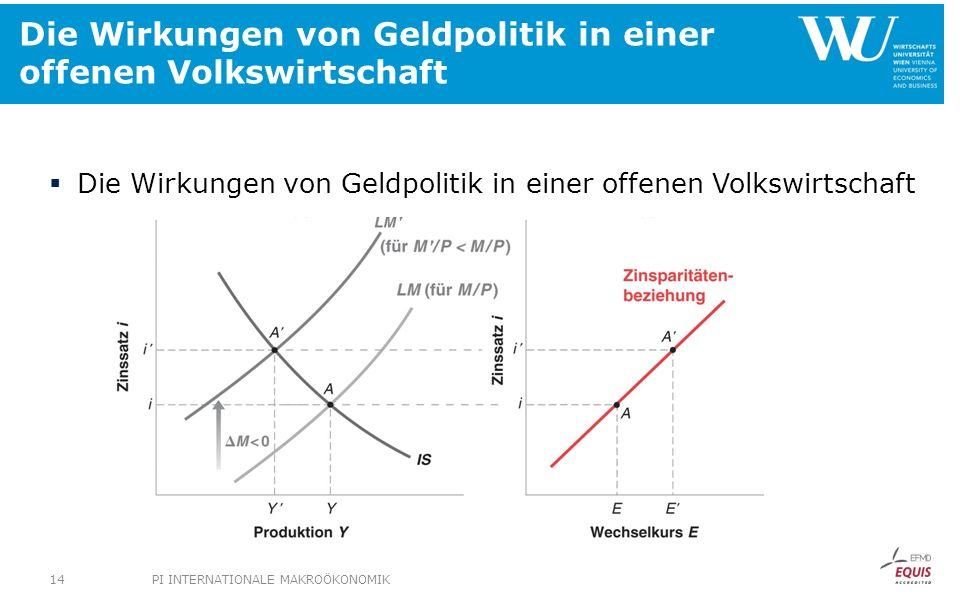 Die Wirkungen von Geldpolitik in einer offenen Volkswirtschaft PI INTERNATIONALE MAKROÖKONOMIK14