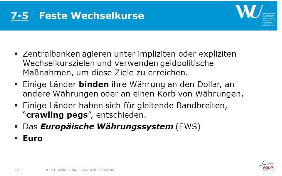 Feste Wechselkurse Zentralbanken agieren unter impliziten oder expliziten Wechselkurszielen und verwenden geldpolitische Maßnahmen, um diese Ziele zu