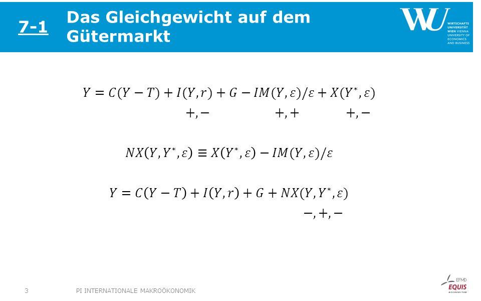 Das Gleichgewicht auf dem Gütermarkt 7-1 PI INTERNATIONALE MAKROÖKONOMIK3