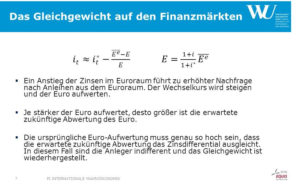 Das Gleichgewicht auf den Finanzmärkten PI INTERNATIONALE MAKROÖKONOMIK7