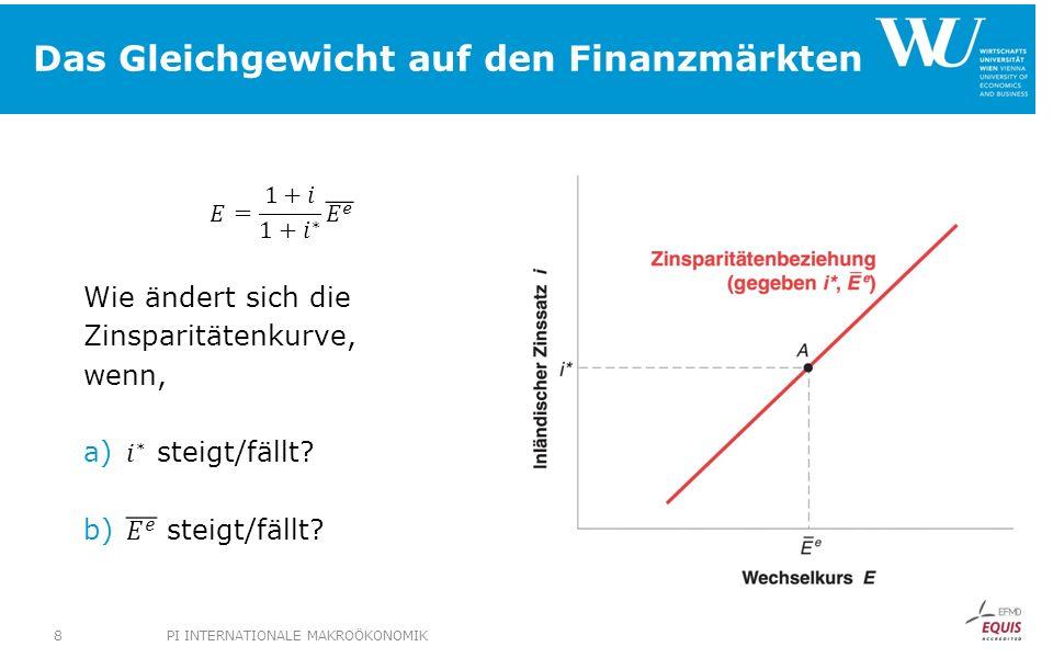 Das Gleichgewicht auf den Finanzmärkten PI INTERNATIONALE MAKROÖKONOMIK8