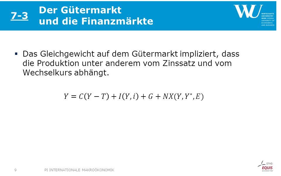 Der Gütermarkt und die Finanzmärkte 7-3 PI INTERNATIONALE MAKROÖKONOMIK9