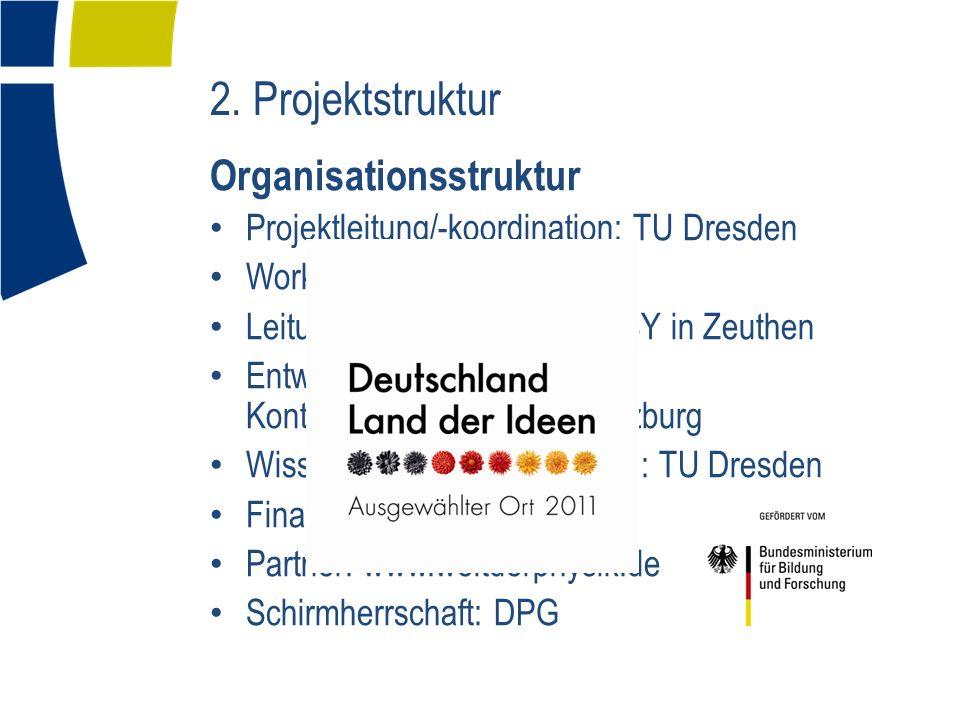 2. Projektstruktur Organisationsstruktur Projektleitung/-koordination: TU Dresden Workshops: CERN Leitung Cosmic-Projekt: DESY in Zeuthen Entwicklung