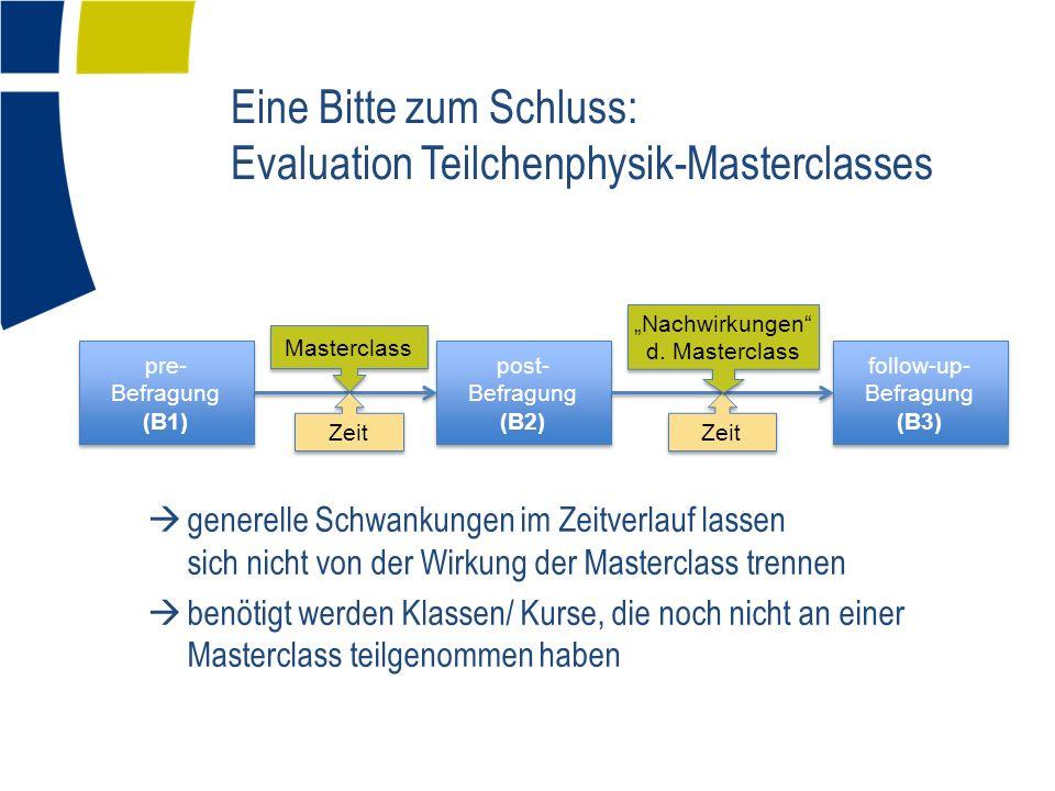 Eine Bitte zum Schluss: Evaluation Teilchenphysik-Masterclasses generelle Schwankungen im Zeitverlauf lassen sich nicht von der Wirkung der Masterclass trennen benötigt werden Klassen/ Kurse, die noch nicht an einer Masterclass teilgenommen haben pre- Befragung (B1) pre- Befragung (B1) post- Befragung (B2) follow-up- Befragung (B3) Masterclass Zeit Nachwirkungen d.