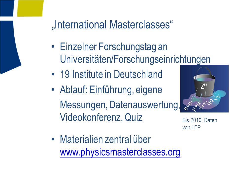 International Masterclasses Einzelner Forschungstag an Universitäten/Forschungseinrichtungen 19 Institute in Deutschland Ablauf: Einführung, eigene Messungen, Datenauswertung,, Videokonferenz, Quiz Materialien zentral über www.physicsmasterclasses.org www.physicsmasterclasses.org Z0Z0 e+e- + - qq Bis 2010: Daten von LEP