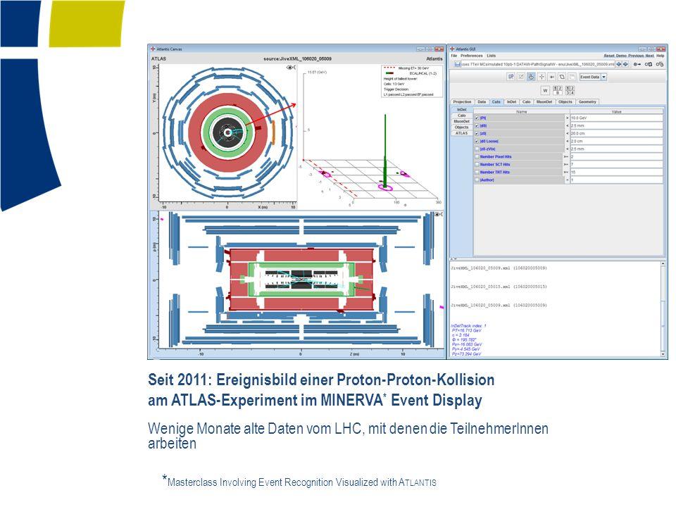 Seit 2011: Ereignisbild einer Proton-Proton-Kollision am ATLAS-Experiment im MINERVA * Event Display Wenige Monate alte Daten vom LHC, mit denen die TeilnehmerInnen arbeiten * Masterclass Involving Event Recognition Visualized with A TLANTIS