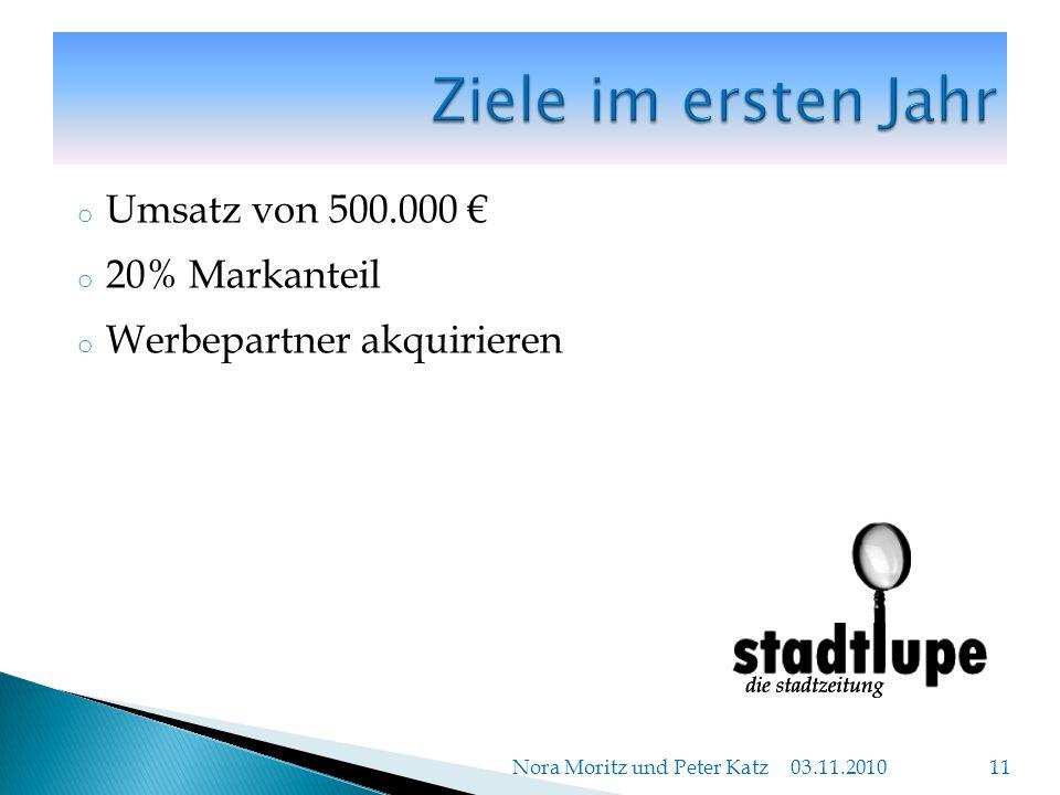 o Umsatz von 500.000 o 20% Markanteil o Werbepartner akquirieren 03.11.2010 Nora Moritz und Peter Katz 11