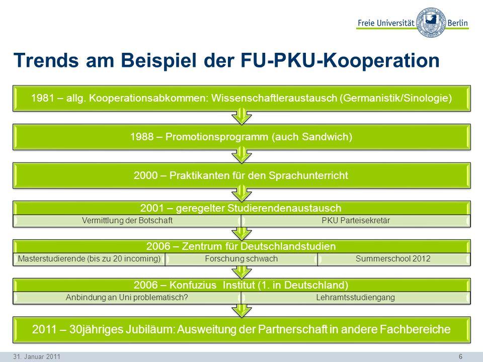 6 Trends am Beispiel der FU-PKU-Kooperation 2011 – 30jähriges Jubiläum: Ausweitung der Partnerschaft in andere Fachbereiche 2006 – Konfuzius Institut (1.