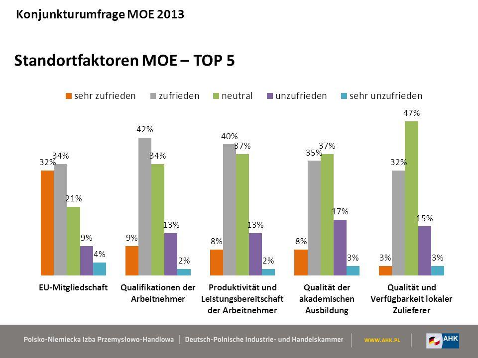 Standortfaktoren MOE – TOP 5 Konjunkturumfrage MOE 2013