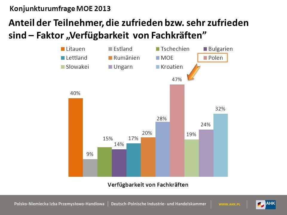 Anteil der Teilnehmer, die zufrieden bzw. sehr zufrieden sind – Faktor Verfügbarkeit von Fachkräften Konjunkturumfrage MOE 2013