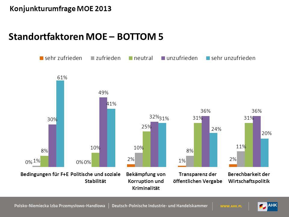 Standortfaktoren MOE – BOTTOM 5 Konjunkturumfrage MOE 2013